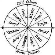 Hayter's colour wheel