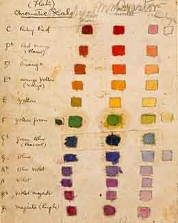 One of Preston's musical colour scales