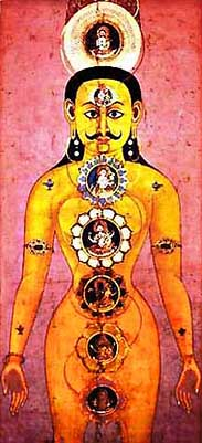 Chakras in 17th century Nepal